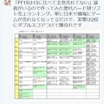 【FF15】40万本の在庫が発覚する【つれぇわ…】